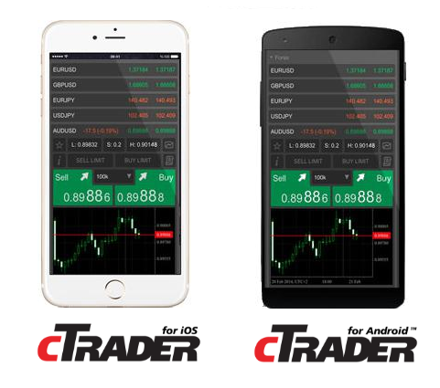 Android forex trend indicators apk