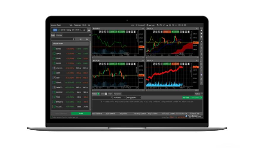 Forex ecn platform