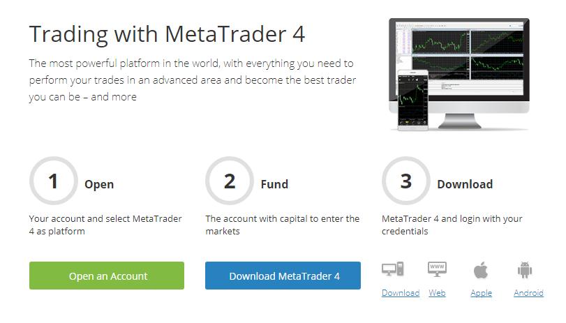Avatrade Metatrader 4 MT4