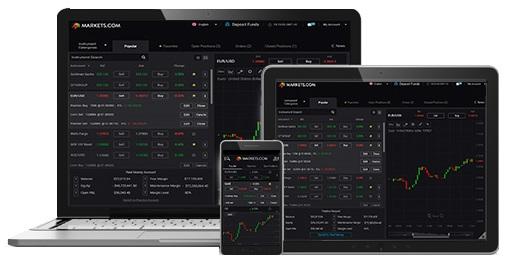 markets trading platfom