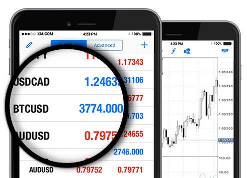 Minumum bitcoin trade requirment bittrex