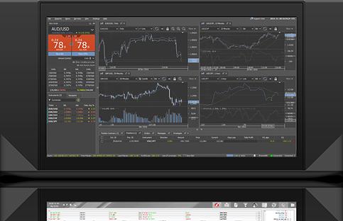 jforex ECN forex trading platform