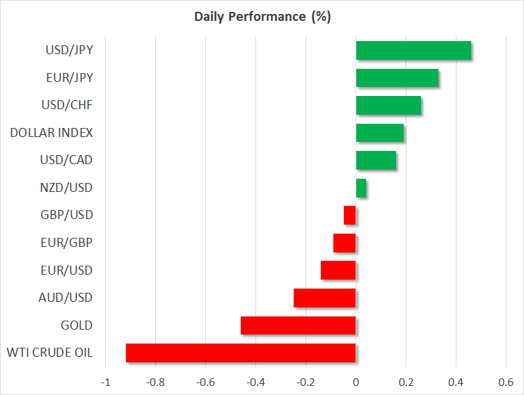 Forex performance reports
