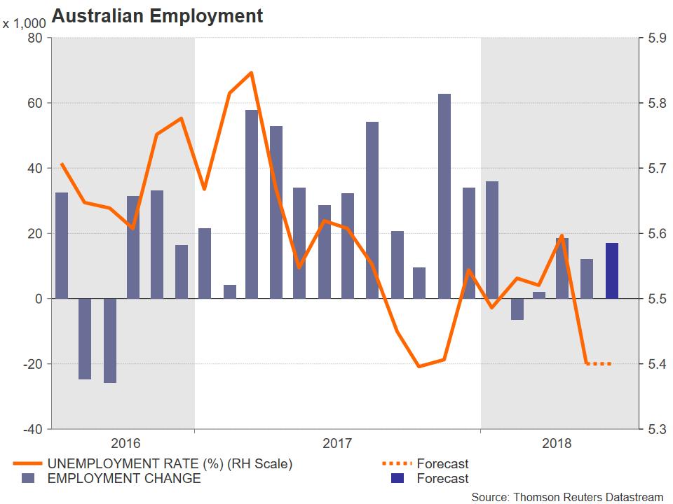 australia employment 2018