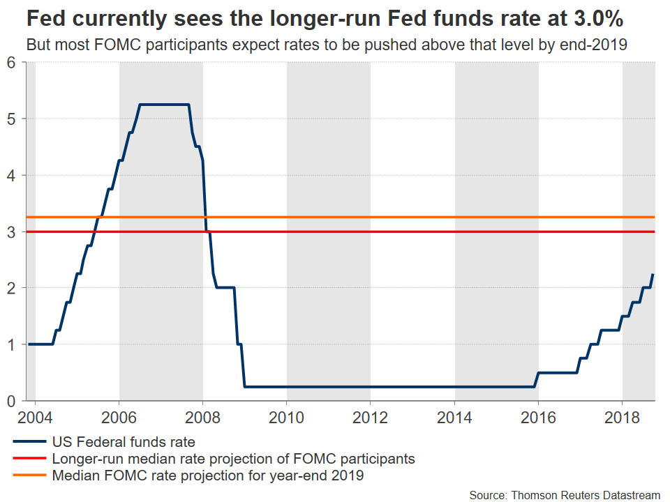 us fed funds rate 2018