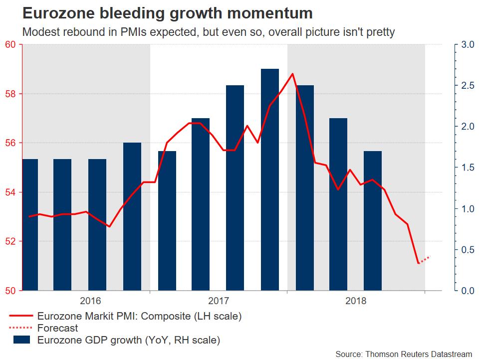 Zone Euro PMI PIB
