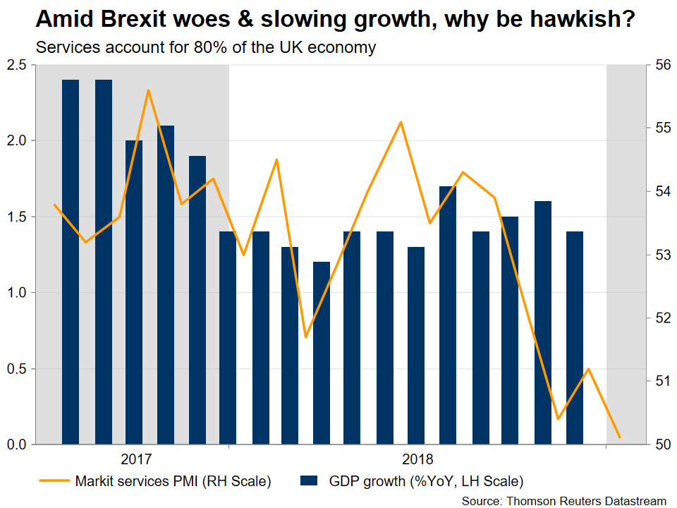 Brexit PIB
