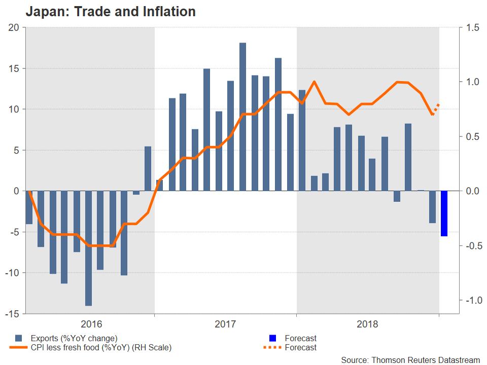 Japon ICP Inflation