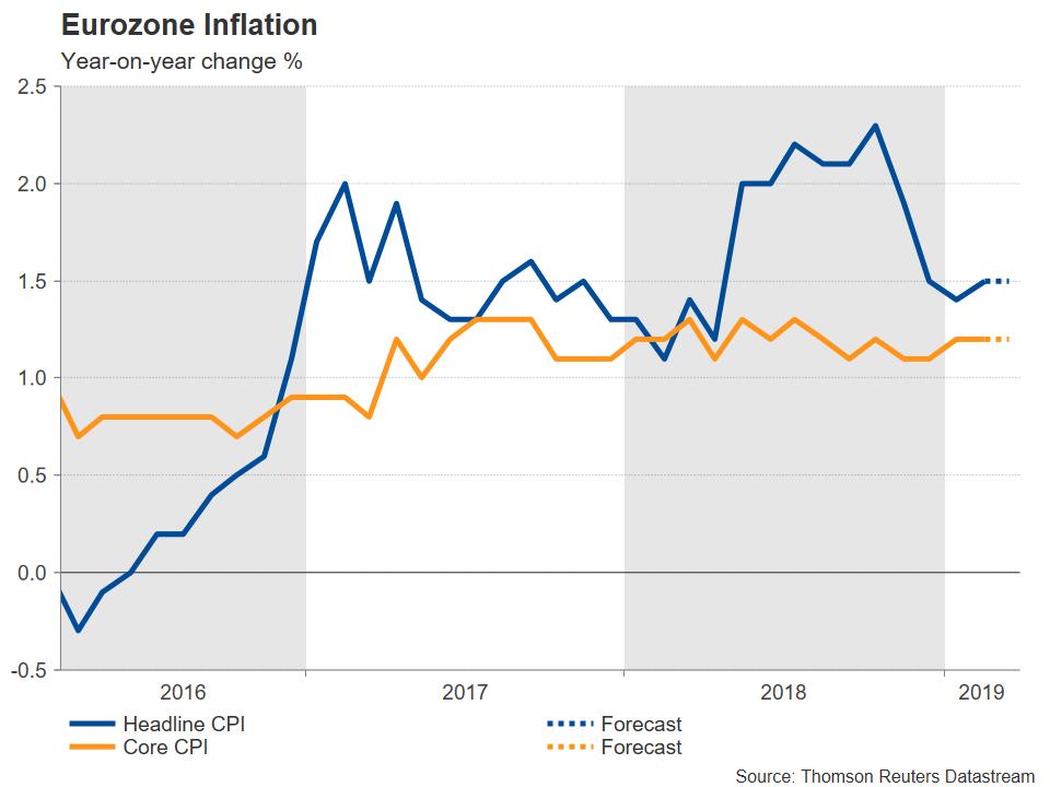 Inflation Zone Euro IPC