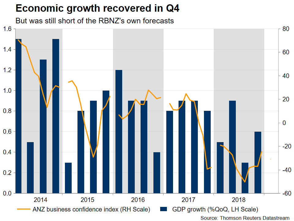 PIB Nouvelle-Zélande