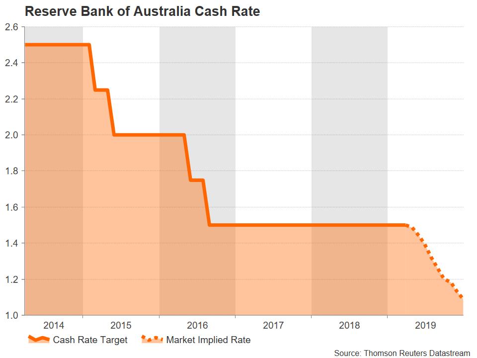 Taux Banque de Réserve d'Australie
