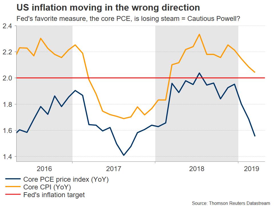Inflation États-Unis Fed