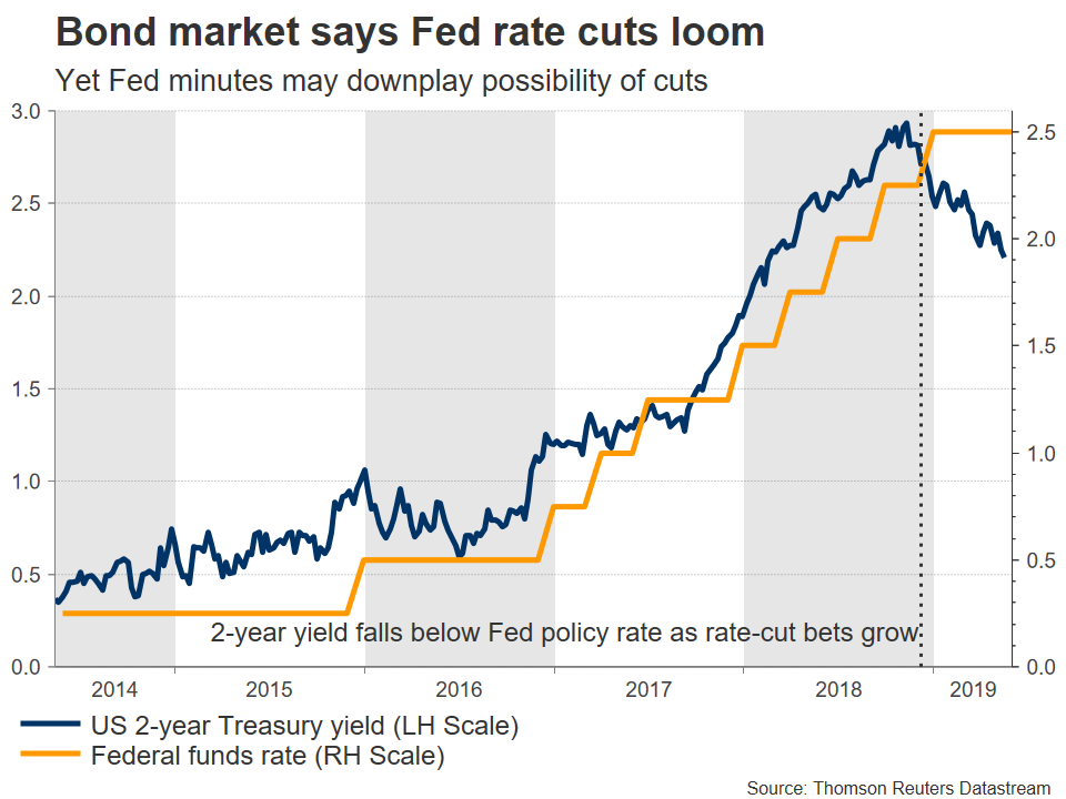 Taux Fed Forex