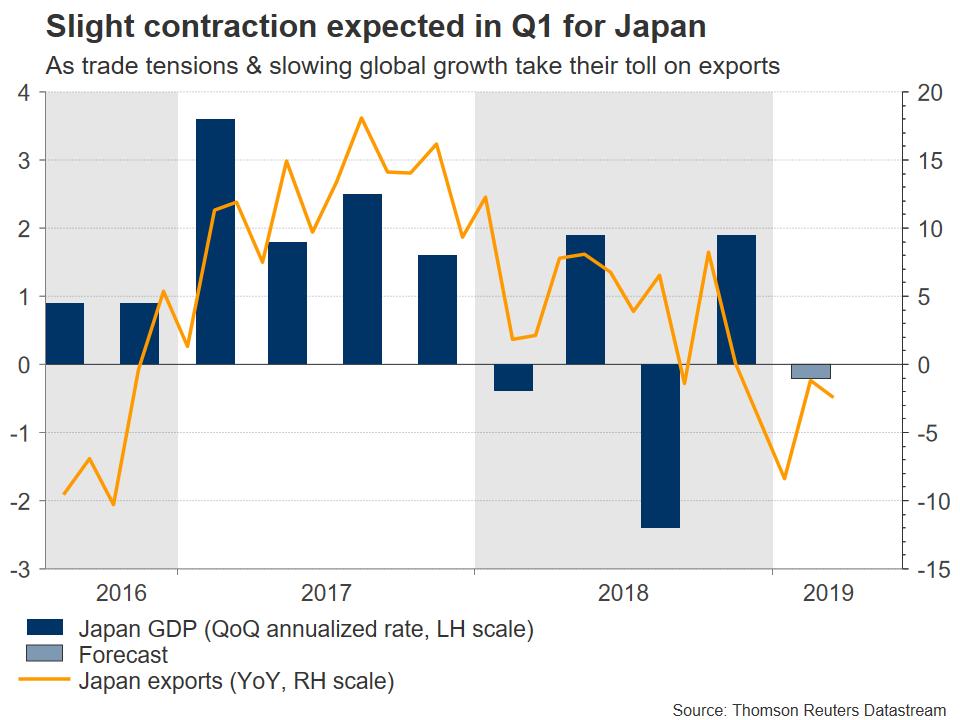 Japon PIB T1