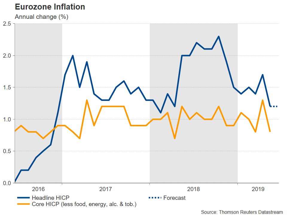 Inflation Zone Euro
